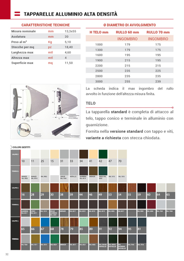 Tapparelle alluminio alta densità