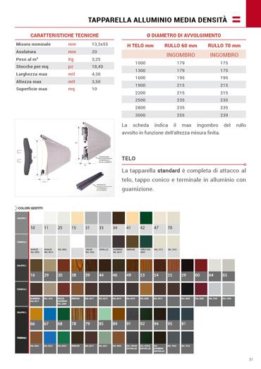 Tapparelle alluminio media densità